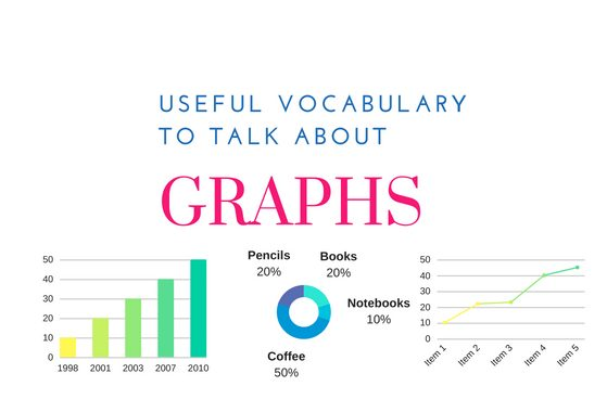 Useful vocabulary to discuss graphs!